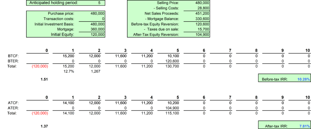 Discounted Cash Flow (DCF) - Investment Property Excel Spreadsheet