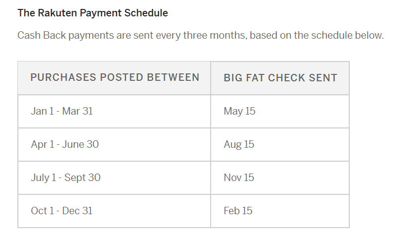 Rakuten schedule of payment