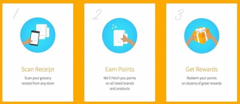 How Fetch Rewards works