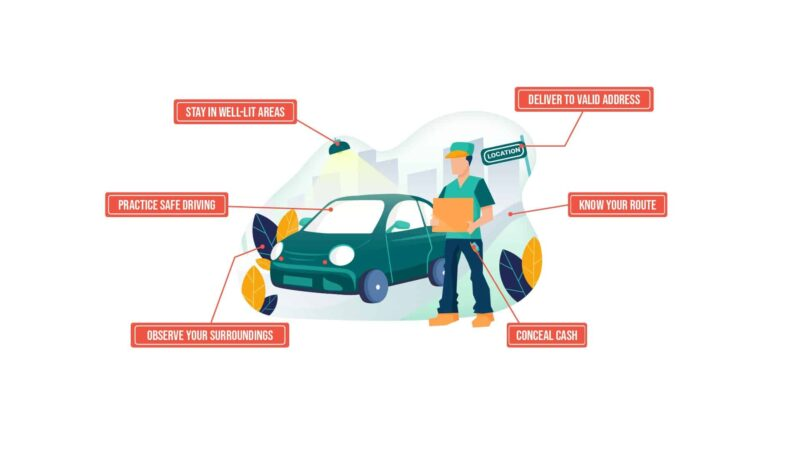Safety Tips for Delivery Drivers Illustration