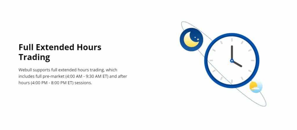 Webull extended hours