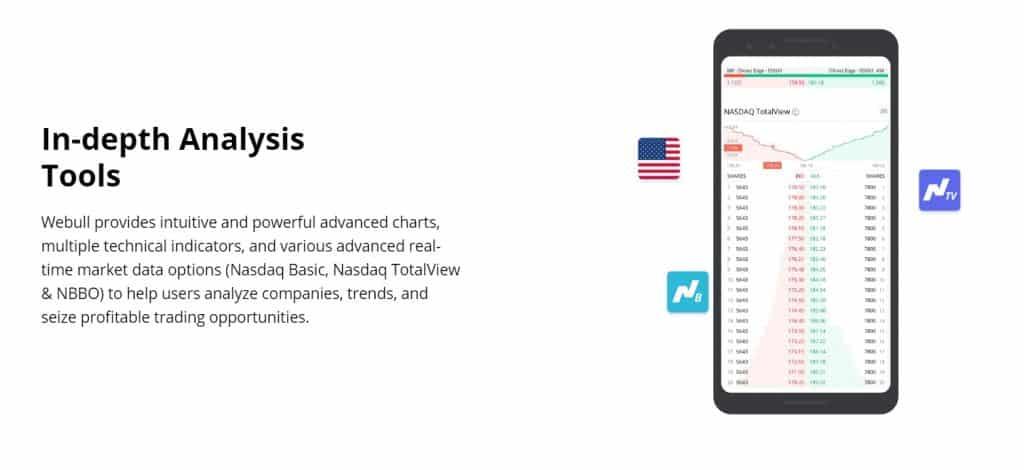 Webull analysis tools