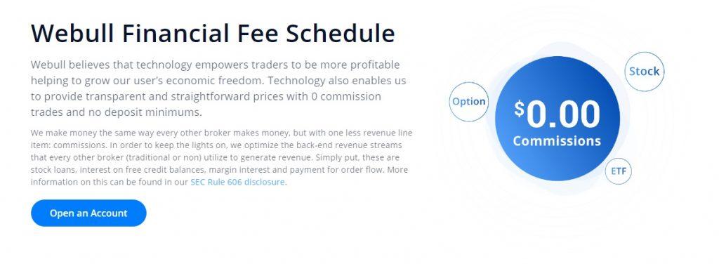 Webull financial fee schedule