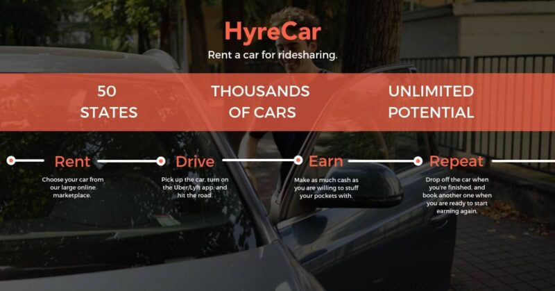 HyreCar ridesharing process