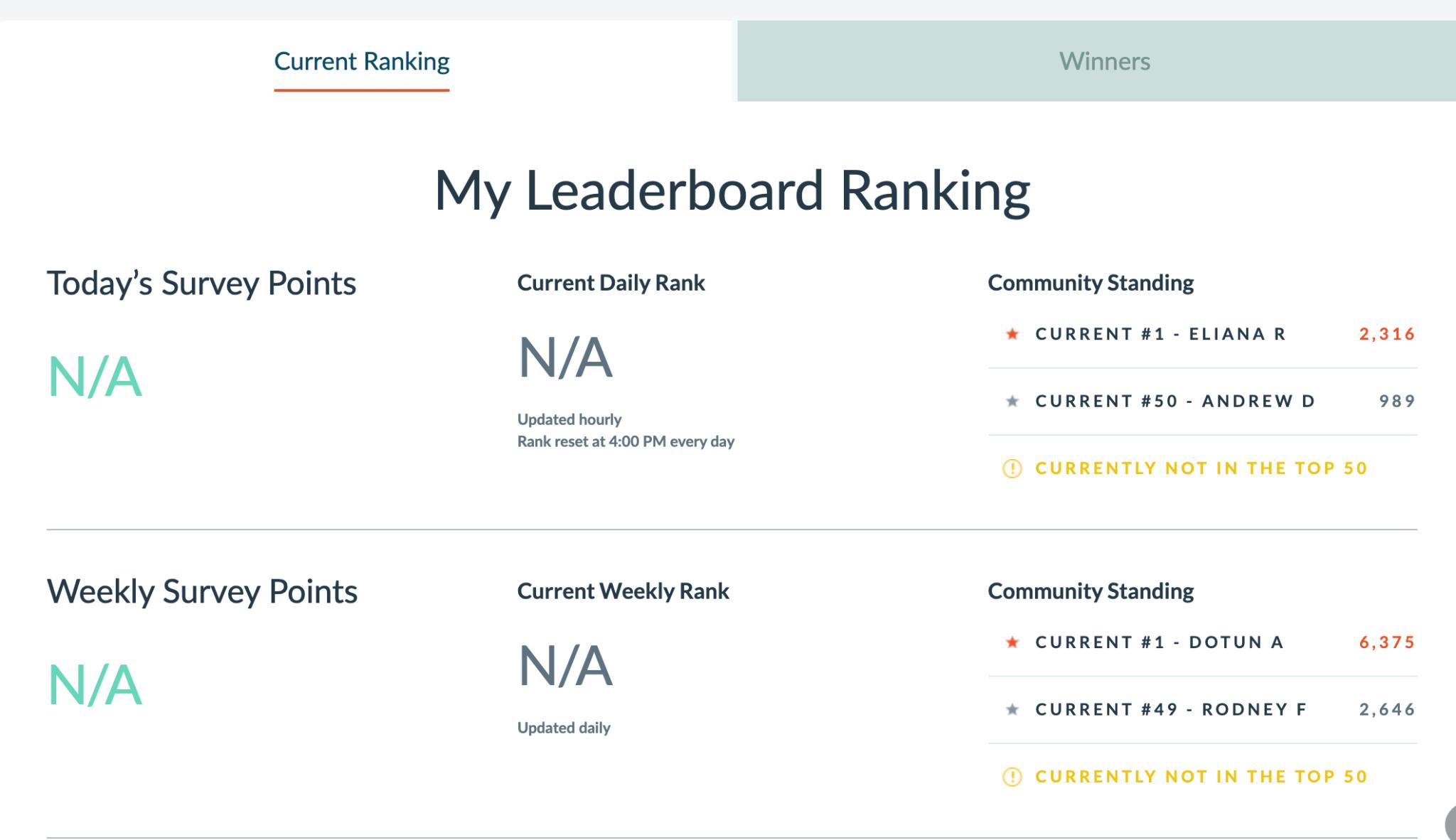 Leaderboard Ranking on Branded Surveys