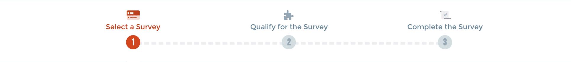 Start a Survey on Branded Surveys