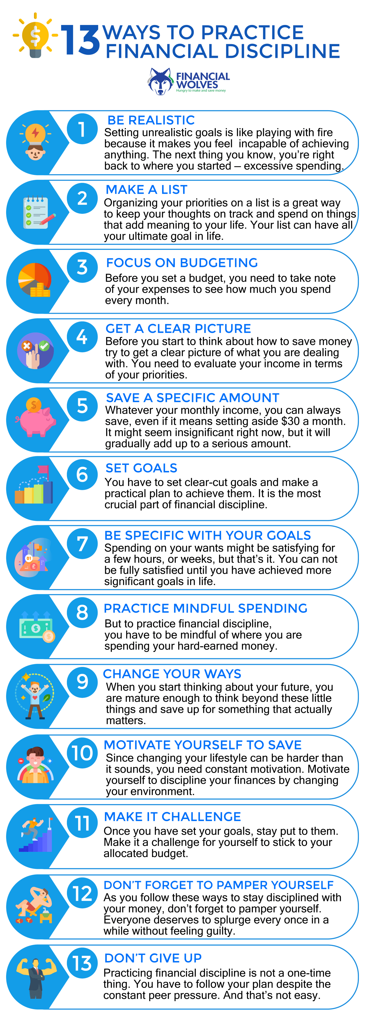 Financial Discipline Tips Infographic